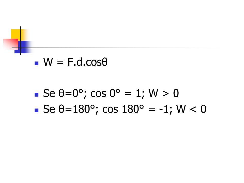 W = F.d.cosθ Se θ=0°; cos 0° = 1; W > 0 Se θ=180°; cos 180° = -1; W < 0