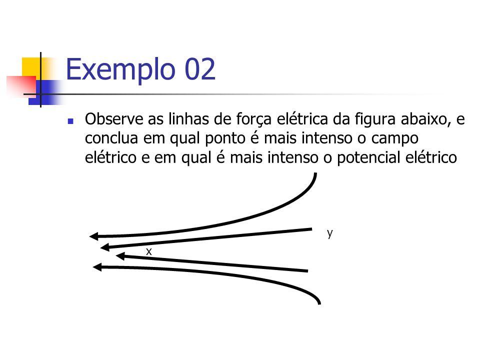 Exemplo 02 Observe as linhas de força elétrica da figura abaixo, e conclua em qual ponto é mais intenso o campo elétrico e em qual é mais intenso o potencial elétrico x y
