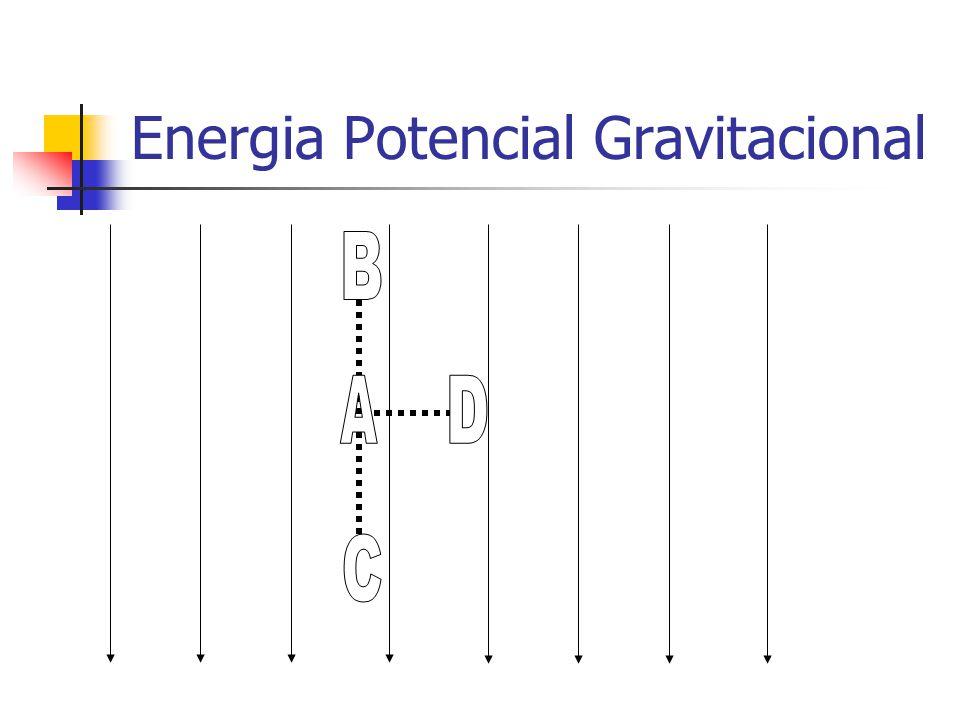 De A para C : movimento espontâneo (τ > 0) De A para D: movimento não espontâneo (τ = 0) De A para B: movimento não espontâneo (τ < 0)
