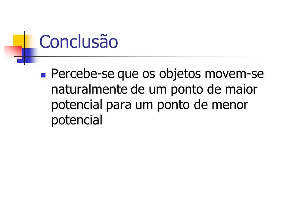 Conclusão Percebe-se que os objetos movem-se naturalmente de um ponto de maior potencial para um ponto de menor potencial