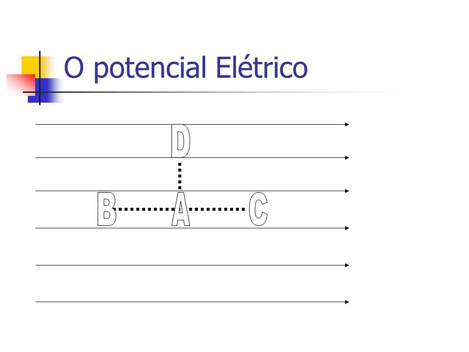 Considerações importantes Adote a carga elétrica com sinal positivo.