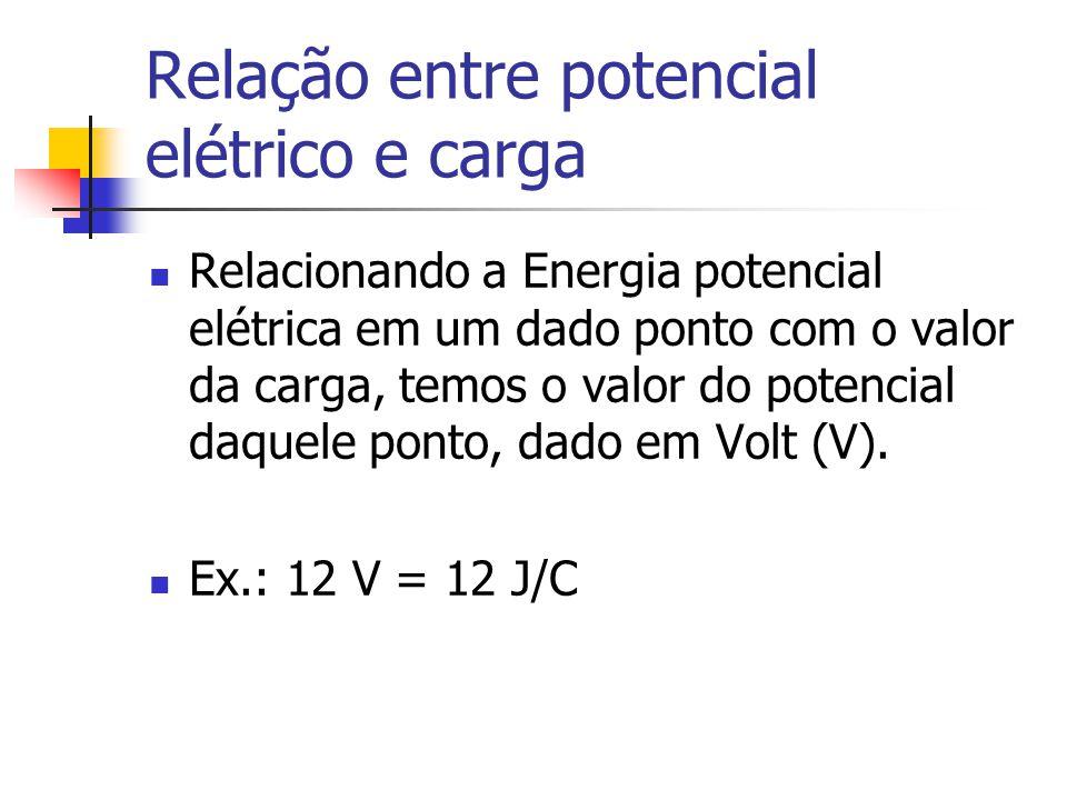 Relação entre potencial elétrico e carga Relacionando a Energia potencial elétrica em um dado ponto com o valor da carga, temos o valor do potencial daquele ponto, dado em Volt (V).