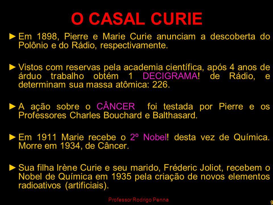 10 Professor Rodrigo Penna A FAMÍLIA CURIE