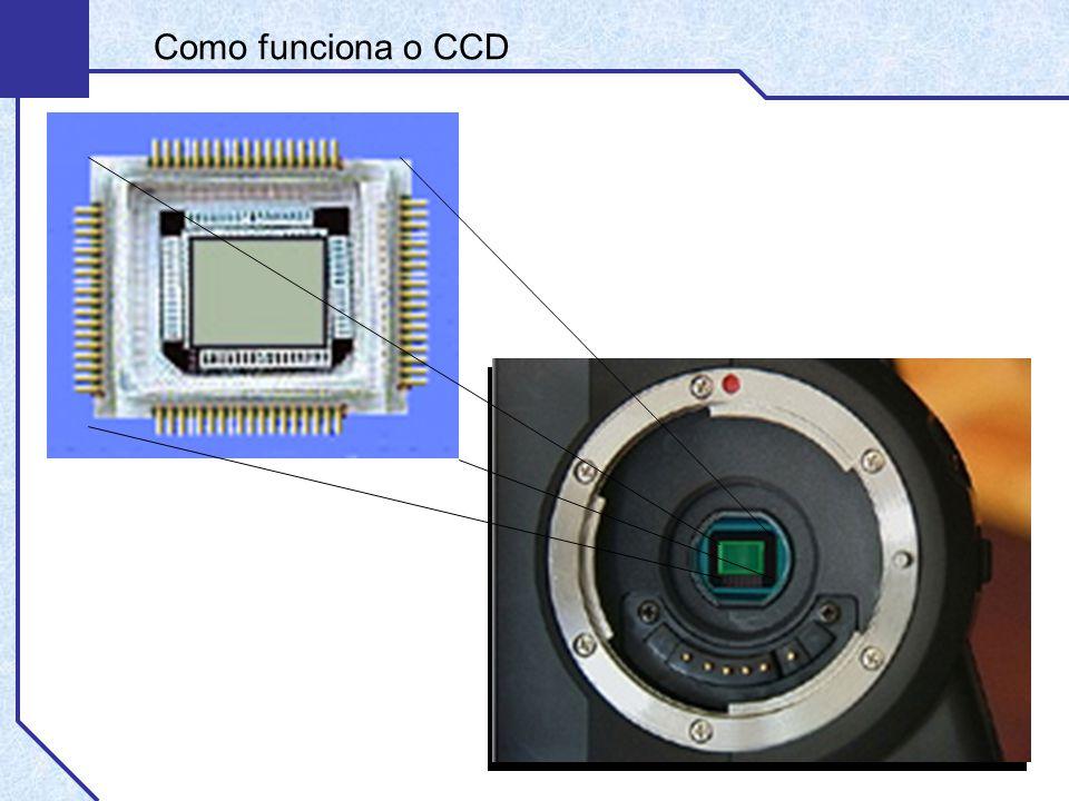 Como funciona o CCD