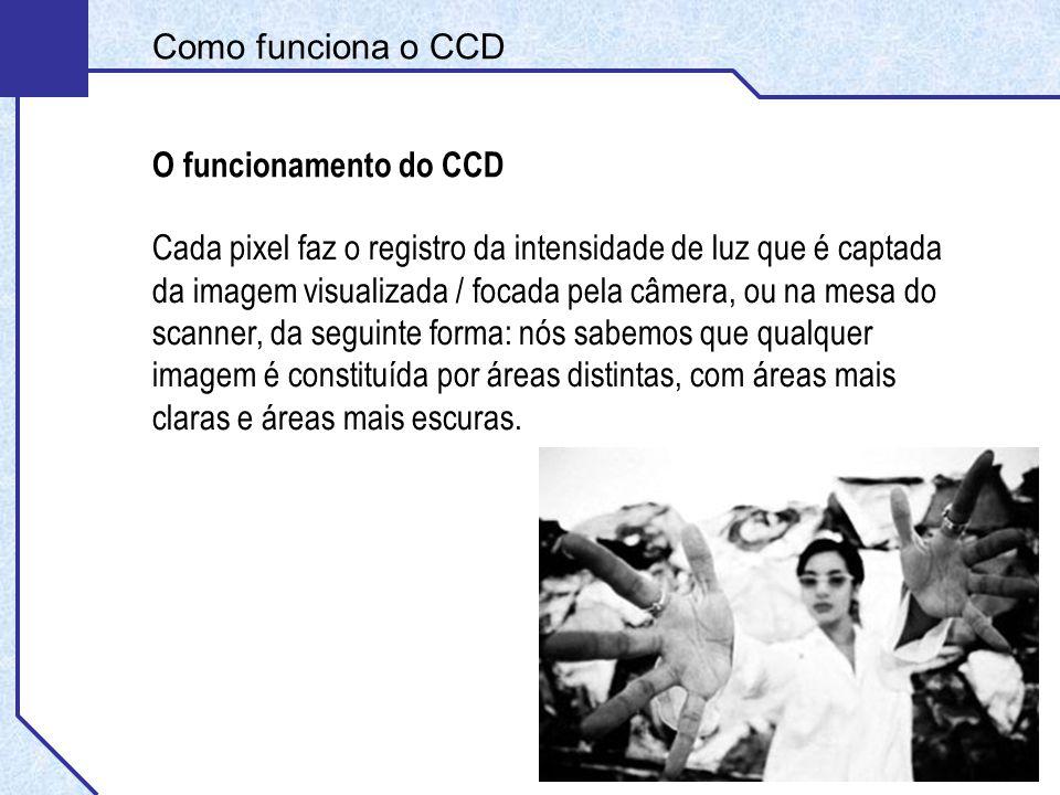 Como funciona o CCD O funcionamento do CCD No CCD a imagem é capturada pela tela gradeada.