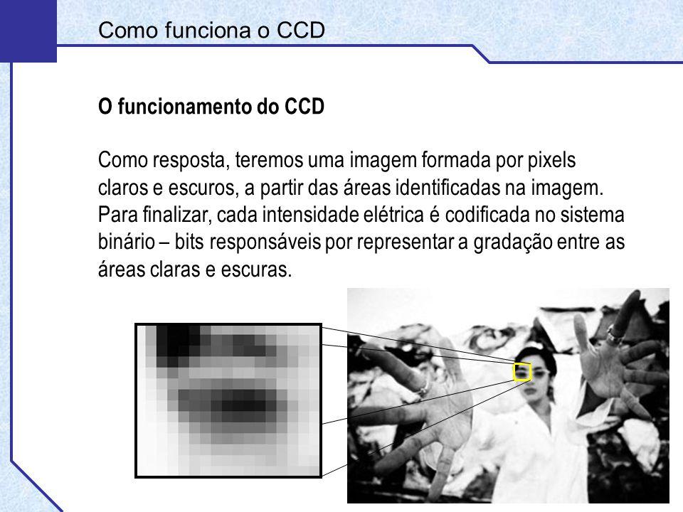 Como funciona o CCD O funcionamento do CCD Assim também acontece com os desenhos e com as letras.