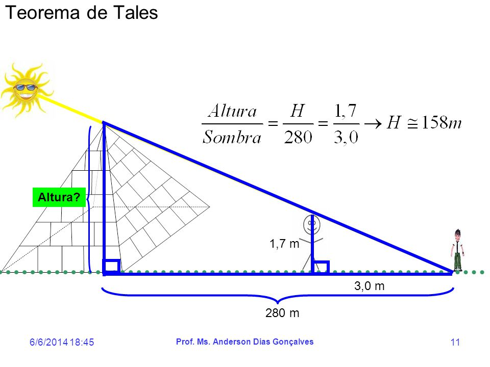 6/6/2014 18:47 Prof. Ms. Anderson Dias Gonçalves 11 Teorema de Tales 1,7 m 3,0 m 280 m Altura?