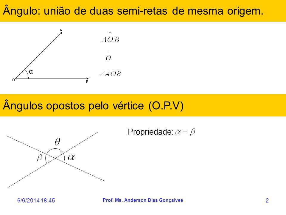 6/6/2014 18:47 Prof. Ms. Anderson Dias Gonçalves 2 Ângulo: união de duas semi-retas de mesma origem. α Ângulos opostos pelo vértice (O.P.V) Propriedad