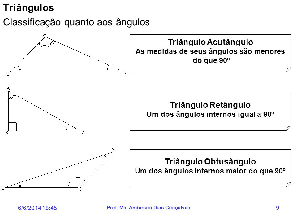 6/6/2014 18:47 Prof. Ms. Anderson Dias Gonçalves 9 Triângulos Classificação quanto aos ângulos Triângulo Acutângulo As medidas de seus ângulos são men