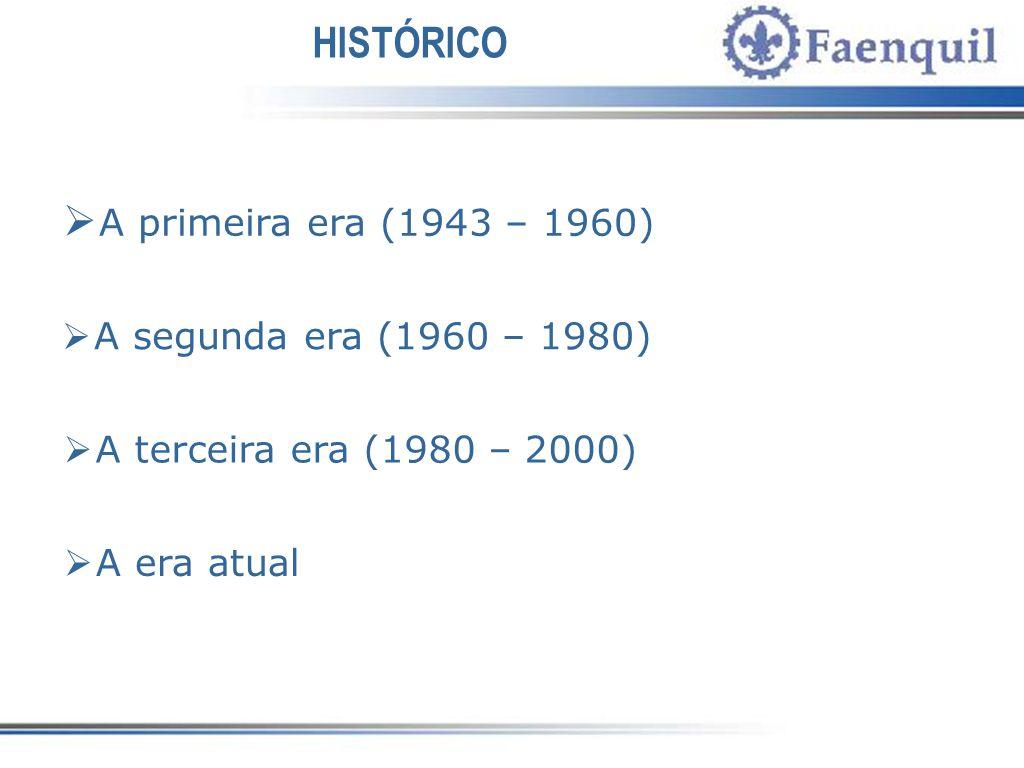 HISTÓRICO A primeira era (1943 – 1960) A segunda era (1960 – 1980) A terceira era (1980 – 2000) A era atual