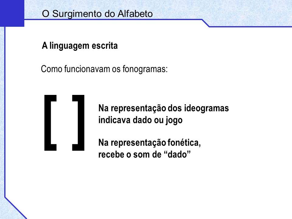 Como funcionavam os fonogramas: A linguagem escrita Na representação fonética, recebe o som de dado [ ] Na representação dos ideogramas indicava dado