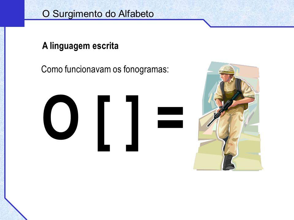 Como funcionavam os fonogramas: A linguagem escrita O [ ] = O Surgimento do Alfabeto