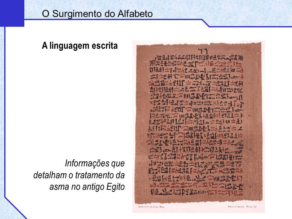 A linguagem escrita Informações que detalham o tratamento da asma no antigo Egito O Surgimento do Alfabeto