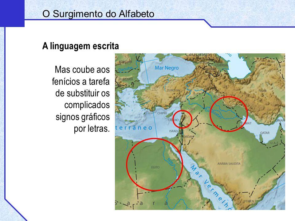 A linguagem escrita Mas coube aos fenícios a tarefa de substituir os complicados signos gráficos por letras. O Surgimento do Alfabeto