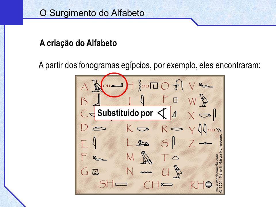 A criação do Alfabeto A partir dos fonogramas egípcios, por exemplo, eles encontraram: Substituido por O Surgimento do Alfabeto