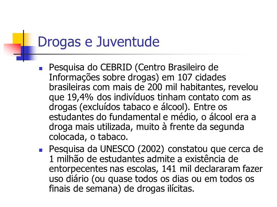 Drogas e Juventude Pesquisa do CEBRID (Centro Brasileiro de Informações sobre drogas) em 107 cidades brasileiras com mais de 200 mil habitantes, revel