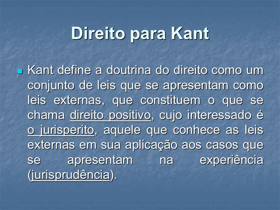 Direito para Kant Kant define a doutrina do direito como um conjunto de leis que se apresentam como leis externas, que constituem o que se chama direi
