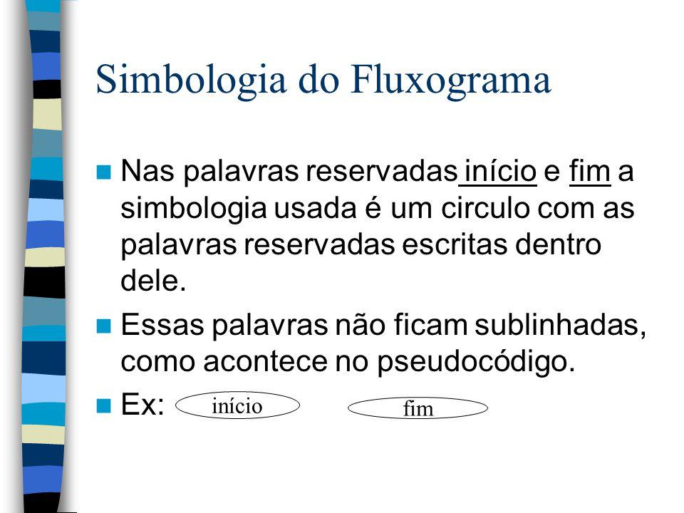 Simbologia do Fluxograma Nas palavras reservadas início e fim a simbologia usada é um circulo com as palavras reservadas escritas dentro dele. Essas p