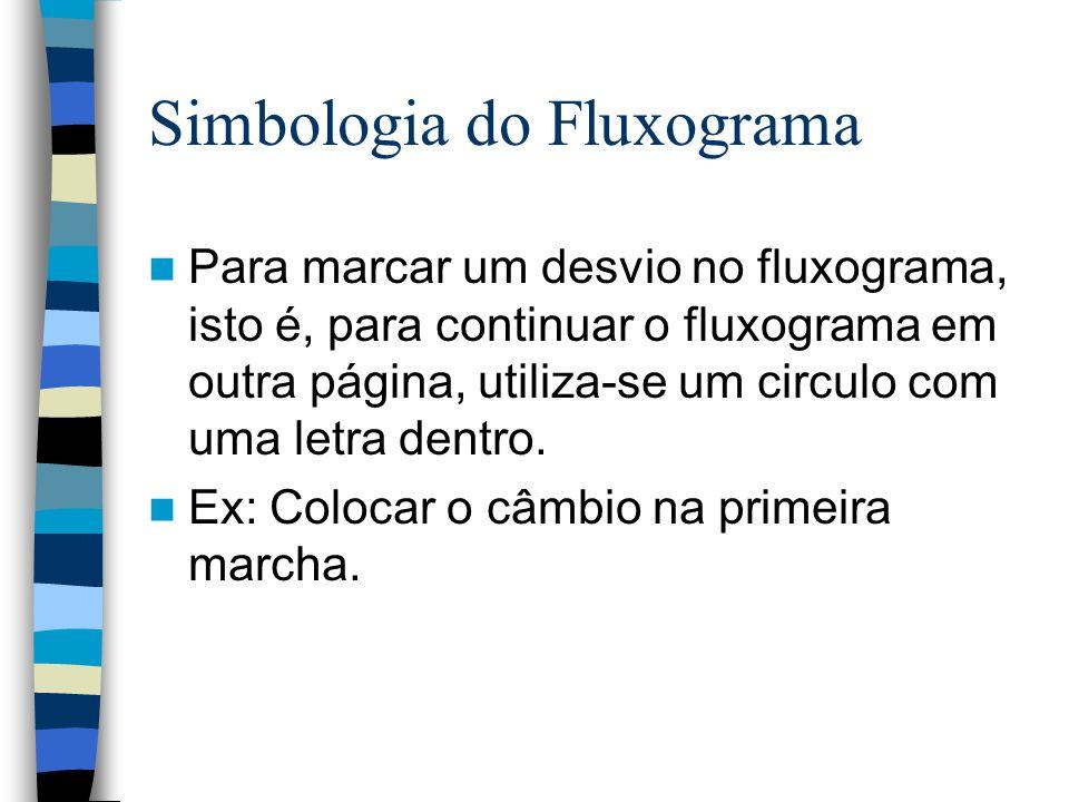 Simbologia do Fluxograma Para marcar um desvio no fluxograma, isto é, para continuar o fluxograma em outra página, utiliza-se um circulo com uma letra