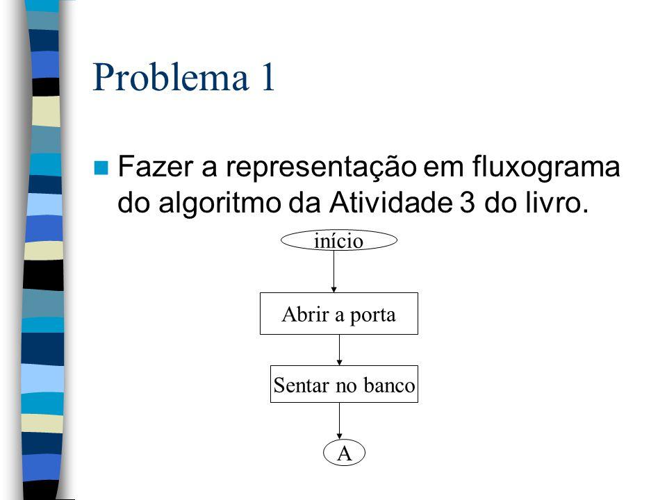 Problema 1 Fazer a representação em fluxograma do algoritmo da Atividade 3 do livro. início Abrir a porta Sentar no banco A