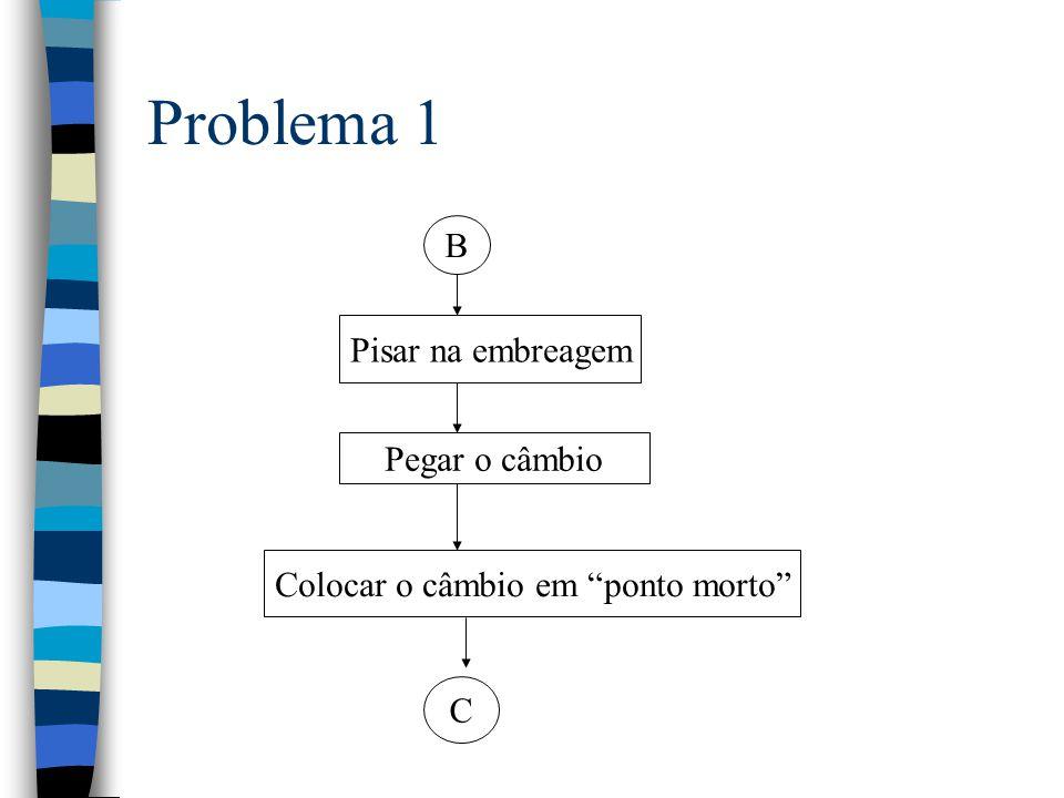 Problema 1 B Pisar na embreagem Pegar o câmbio Colocar o câmbio em ponto morto C