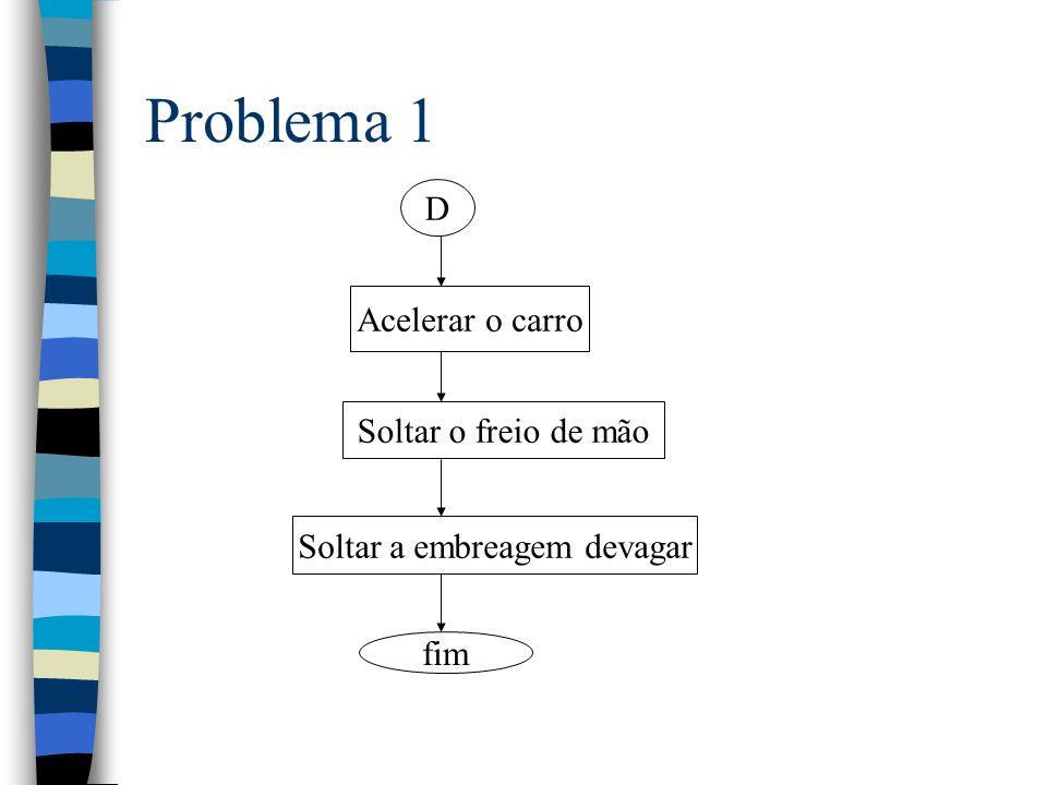 Problema 1 D Acelerar o carro Soltar o freio de mão Soltar a embreagem devagar fim