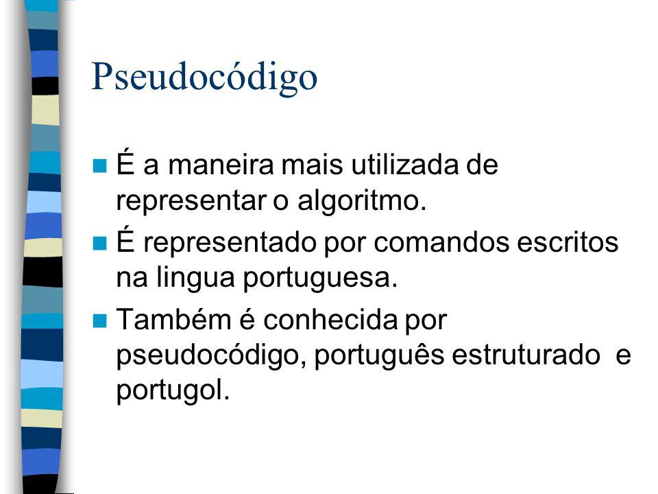 Pseudocódigo É a maneira mais utilizada de representar o algoritmo. É representado por comandos escritos na lingua portuguesa. Também é conhecida por