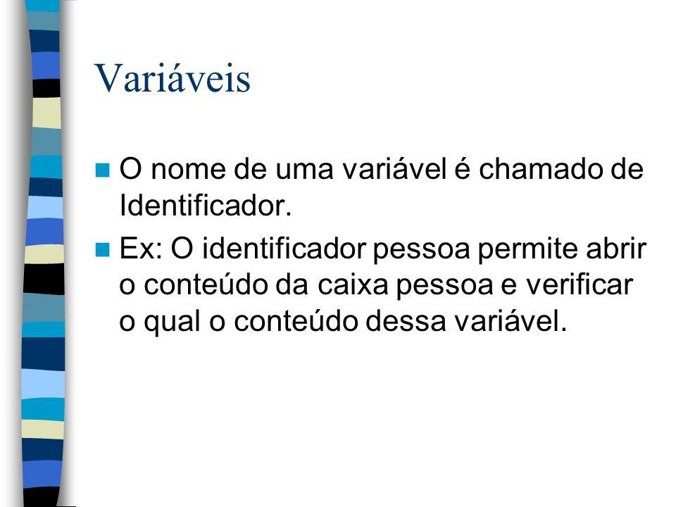 Variáveis O nome de uma variável é chamado de Identificador. Ex: O identificador pessoa permite abrir o conteúdo da caixa pessoa e verificar o qual o