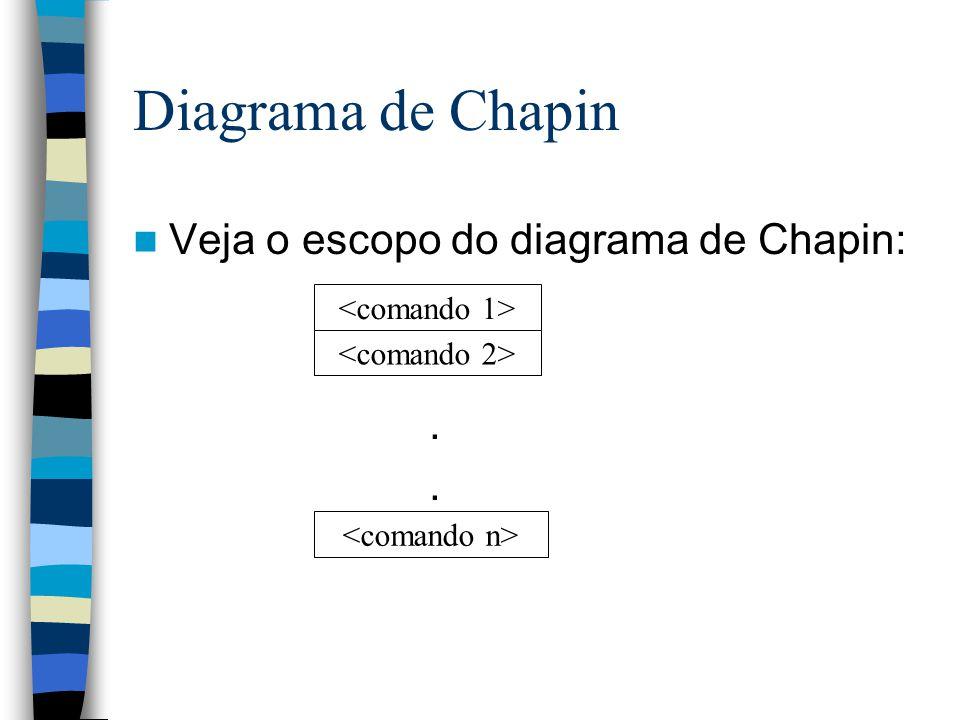 Diagrama de Chapin Veja o escopo do diagrama de Chapin:..