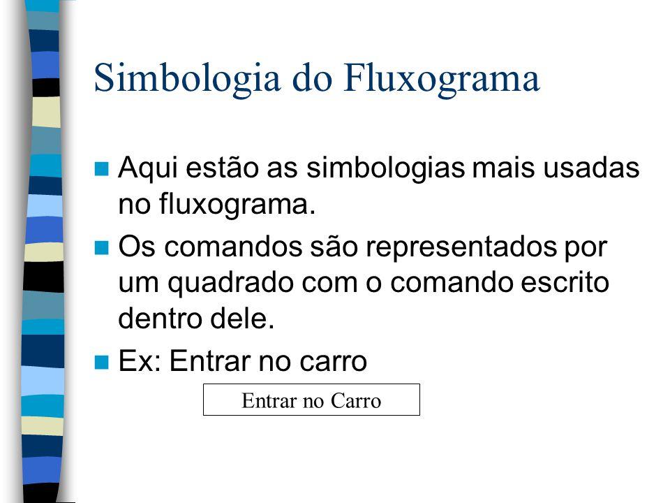 Simbologia do Fluxograma Aqui estão as simbologias mais usadas no fluxograma. Os comandos são representados por um quadrado com o comando escrito dent