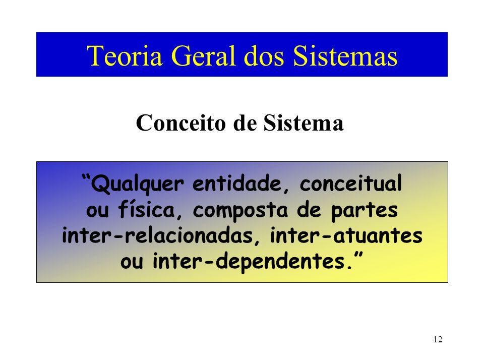 12 Teoria Geral dos Sistemas Conceito de Sistema Qualquer entidade, conceitual ou física, composta de partes inter-relacionadas, inter-atuantes ou int