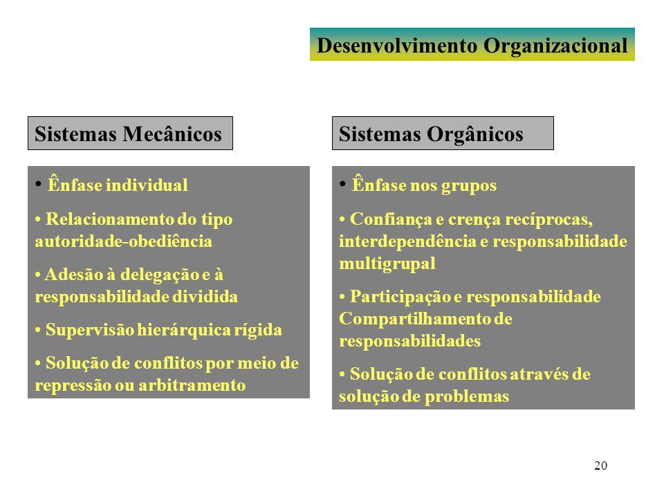 20 Desenvolvimento Organizacional Sistemas MecânicosSistemas Orgânicos Ênfase individual Relacionamento do tipo autoridade-obediência Adesão à delegaç