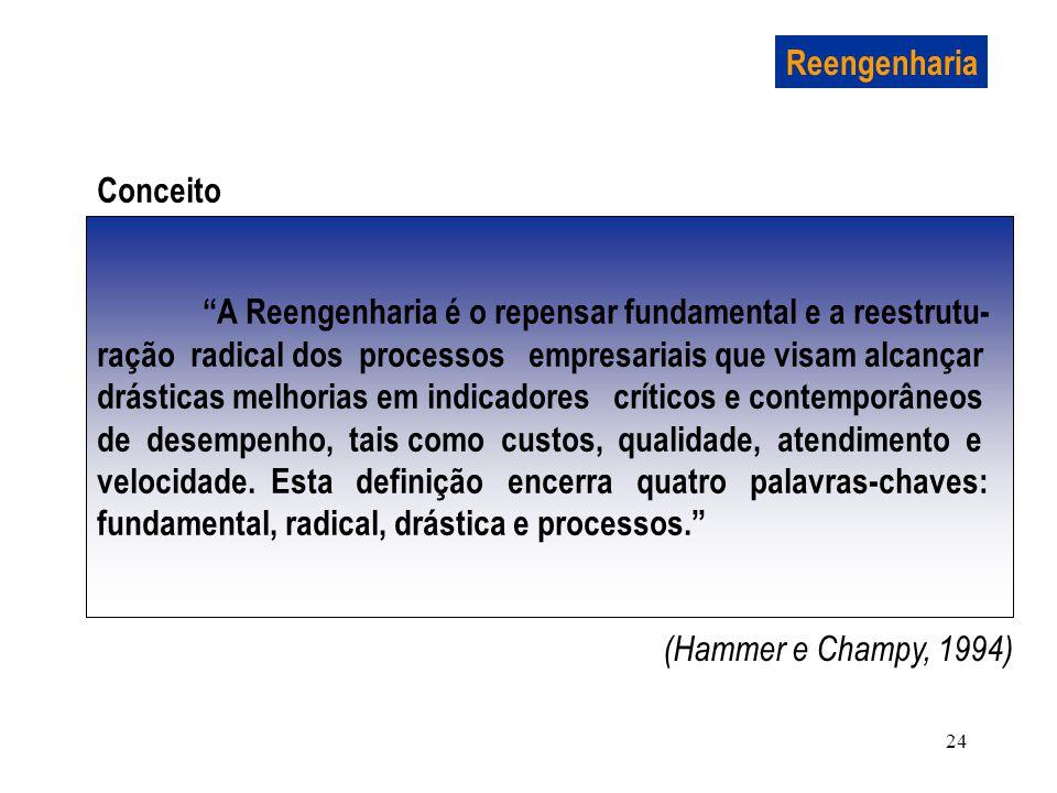 24 Reengenharia Conceito A Reengenharia é o repensar fundamental e a reestrutu- ração radical dos processos empresariais que visam alcançar drásticas