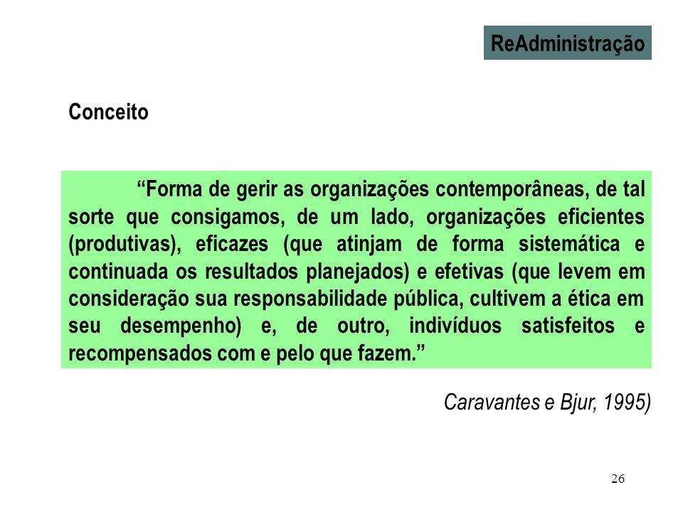 26 ReAdministração Conceito Forma de gerir as organizações contemporâneas, de tal sorte que consigamos, de um lado, organizações eficientes (produtiva
