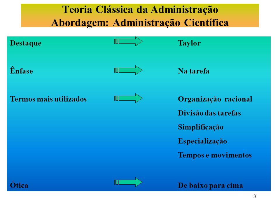 3 Teoria Clássica da Administração Abordagem: Administração Científica DestaqueTaylor ÊnfaseNa tarefa Termos mais utilizadosOrganização racional Divis