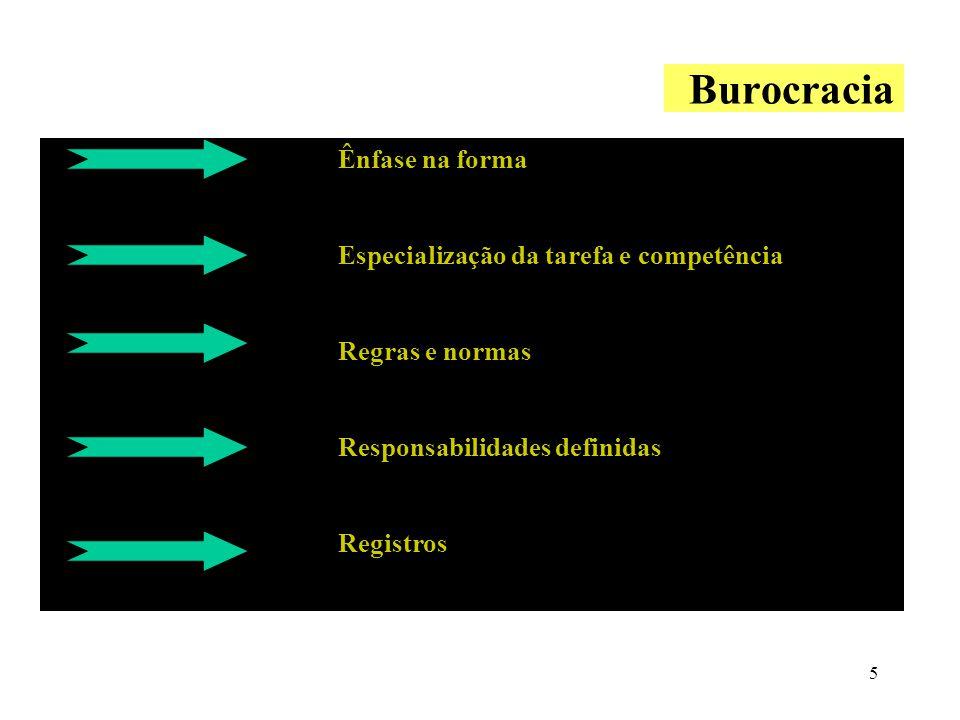 5 Burocracia Ênfase na forma Especialização da tarefa e competência Regras e normas Responsabilidades definidas Registros