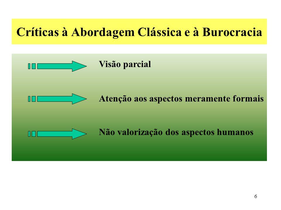 6 Críticas à Abordagem Clássica e à Burocracia Visão parcial Atenção aos aspectos meramente formais Não valorização dos aspectos humanos