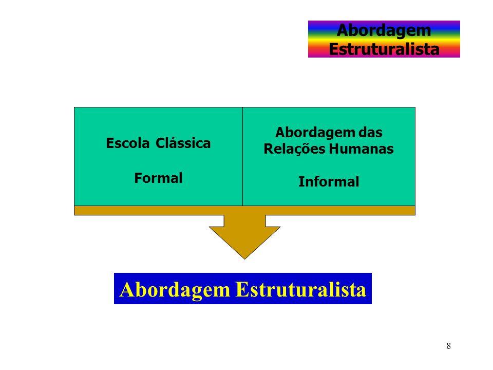 8 Abordagem Estruturalista Escola Clássica Formal Abordagem das Relações Humanas Informal Abordagem Estruturalista