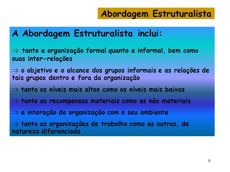 9 A Abordagem Estruturalista inclui: tanto a organização formal quanto a informal, bem como suas inter-relações o objetivo e o alcance dos grupos info