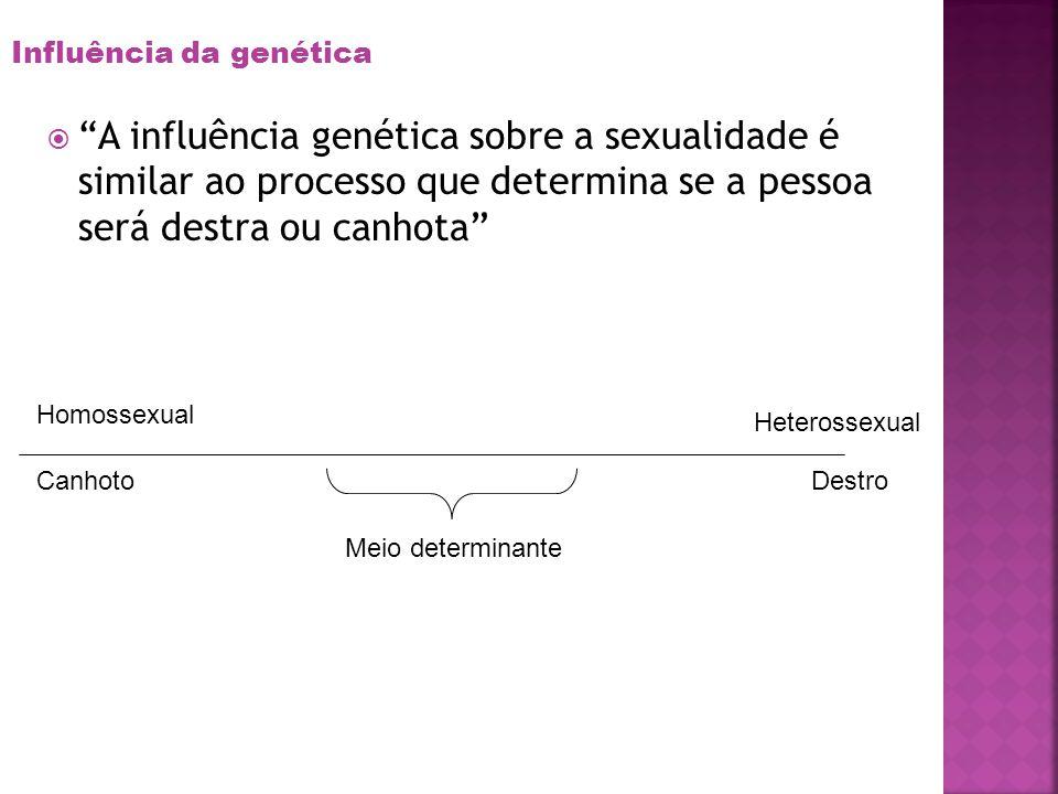 A influência genética sobre a sexualidade é similar ao processo que determina se a pessoa será destra ou canhota Influência da genética Homossexual He