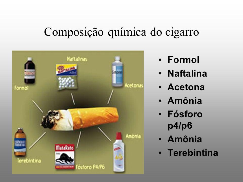 Composição química do cigarro Formol Naftalina Acetona Amônia Fósforo p4/p6 Amônia Terebintina
