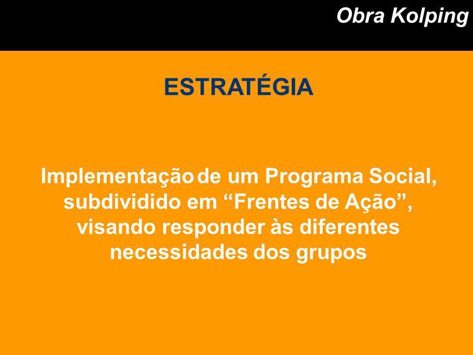 Obra Kolping ESTRATÉGIA Implementação de um Programa Social, subdividido em Frentes de Ação, visando responder às diferentes necessidades dos grupos