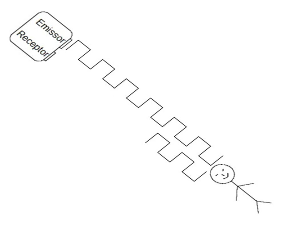Projecto em Eng. Electrotécnica – Mestrado Integrado em Eng. Electrotécnica e Telecomunicações Autor(a), autor@xx.pt Centro de Estudos Ibéricos, Guard