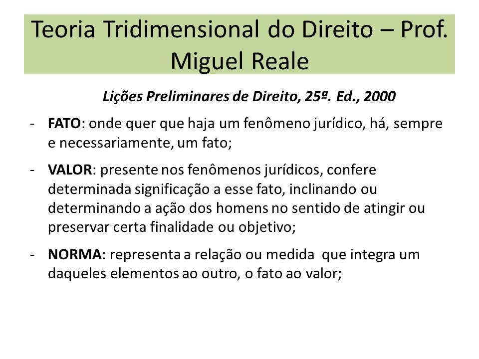 Lições Preliminares de Direito, 25ª. Ed., 2000 -FATO: onde quer que haja um fenômeno jurídico, há, sempre e necessariamente, um fato; -VALOR: presente