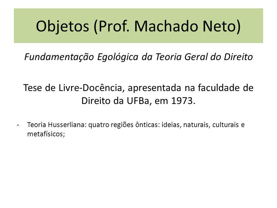 Objetos (Prof. Machado Neto) Fundamentação Egológica da Teoria Geral do Direito Tese de Livre-Docência, apresentada na faculdade de Direito da UFBa, e