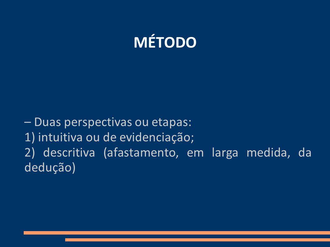 MÉTODO – Duas perspectivas ou etapas: 1) intuitiva ou de evidenciação; 2) descritiva (afastamento, em larga medida, da dedução)