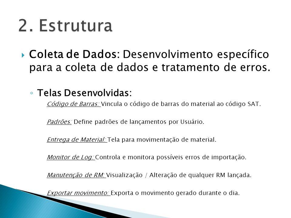 Baixa de Estoque: Importação de movimento diário através de um programa específico Datasul;