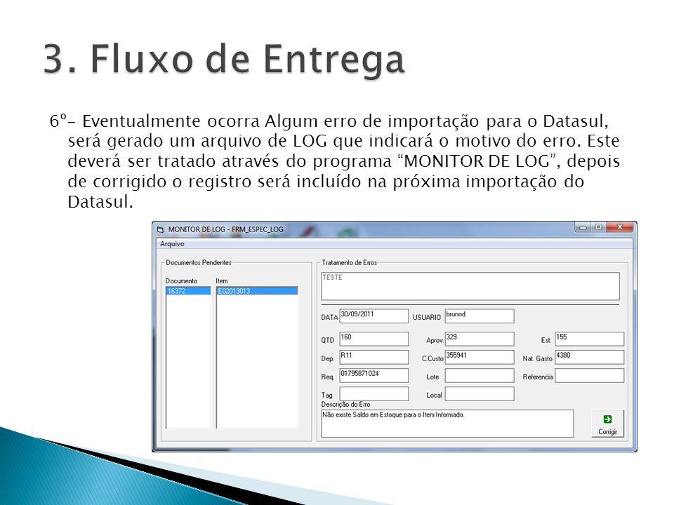 6º- Eventualmente ocorra Algum erro de importação para o Datasul, será gerado um arquivo de LOG que indicará o motivo do erro.