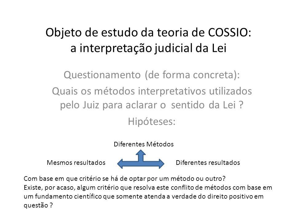 Objeto de estudo da teoria de COSSIO: a interpretação judicial da Lei Questionamento (de forma concreta): Quais os métodos interpretativos utilizados pelo Juiz para aclarar o sentido da Lei .