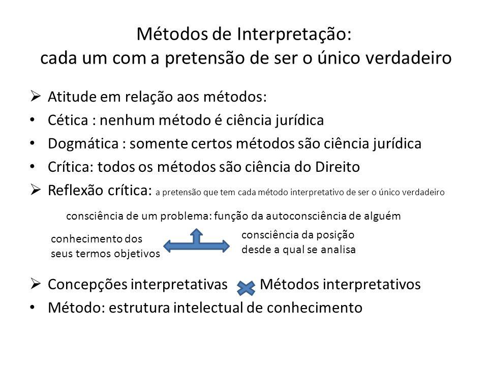 Métodos de Interpretação: cada um com a pretensão de ser o único verdadeiro Atitude em relação aos métodos: Cética : nenhum método é ciência jurídica